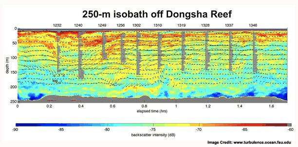 250m_isobath_dongsha_reef-SM copy