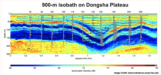 900m_isobath_dongsha_plateau-SM copy